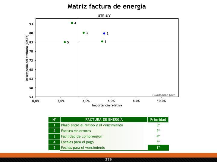 Matriz factura de energía