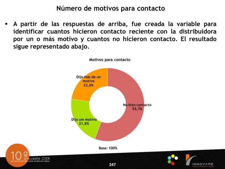 Número de motivos para contacto