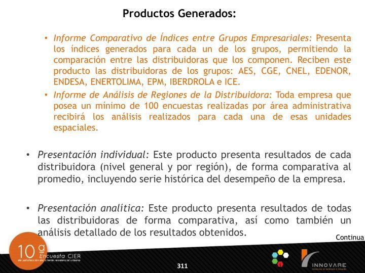Productos Generados: