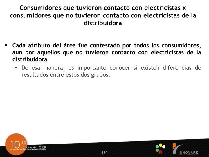 Consumidores que tuvieron contacto con electricistas x consumidores que no tuvieron contacto con electricistas de la distribuidora