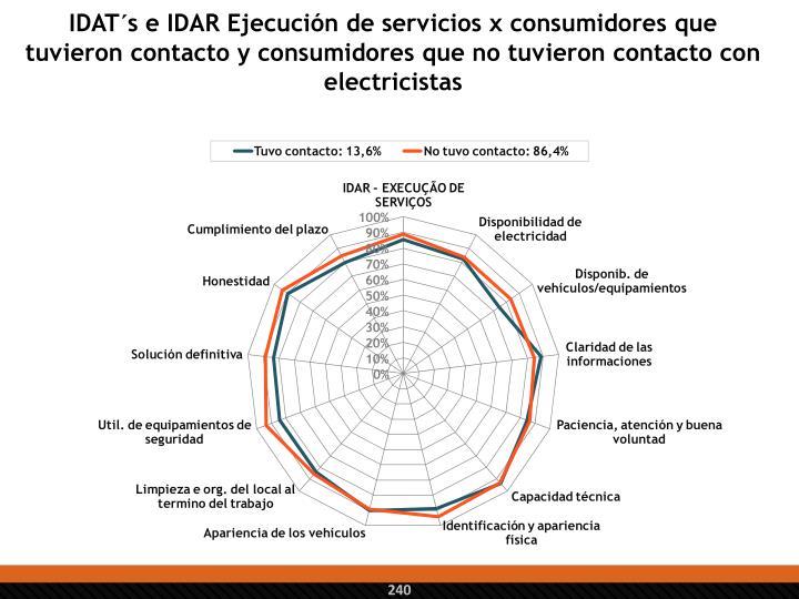 IDAT´s e IDAR Ejecución de servicios x consumidores que tuvieron contacto y consumidores que no tuvieron contacto con electricistas