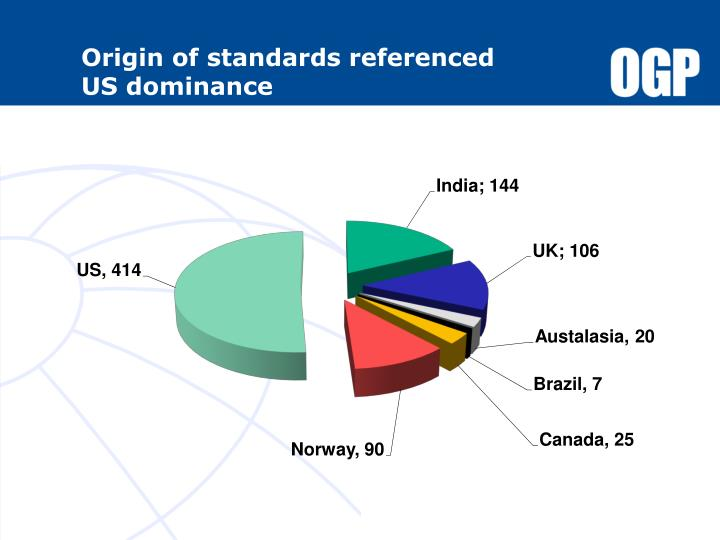 Origin of standards referenced         US dominance