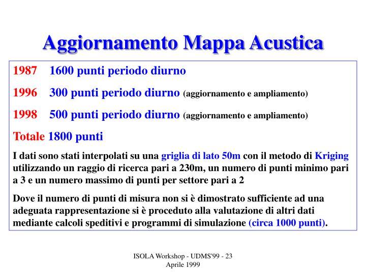 Aggiornamento Mappa Acustica
