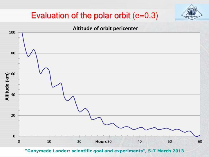 Evaluation of the polar orbit