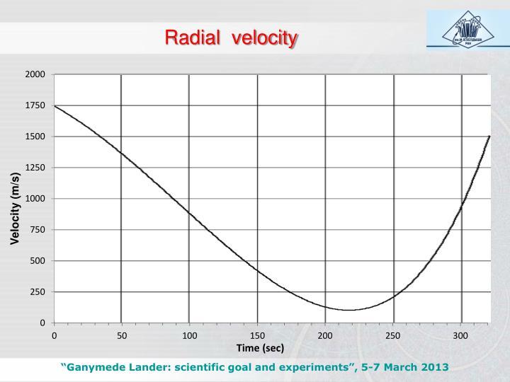 Radial  velocity