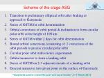 scheme of the stage asg1