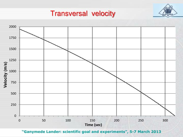 Transversal  velocity