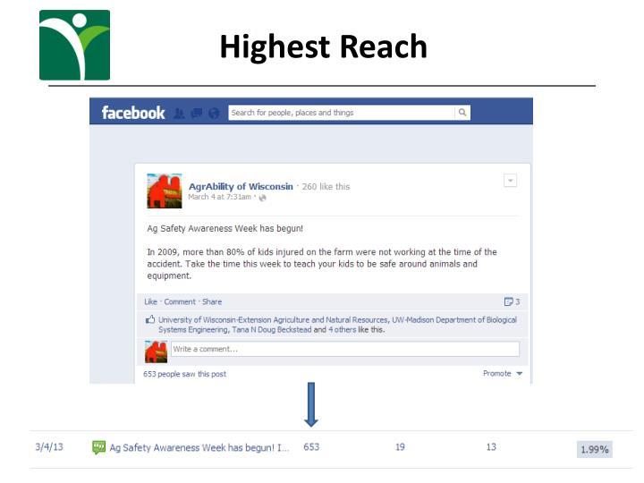 Highest Reach