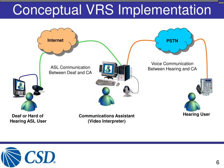 Conceptual VRS Implementation