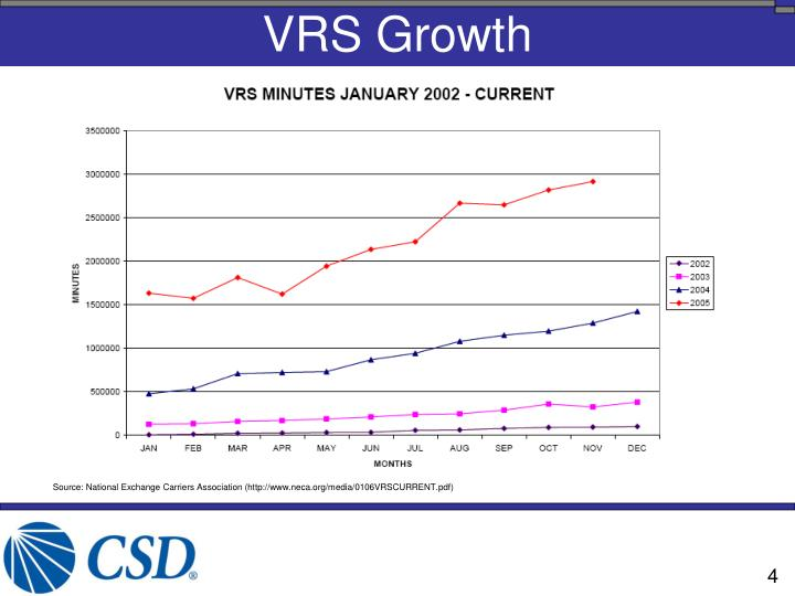 VRS Growth