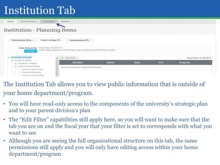 Institution Tab