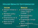 house senate differences1