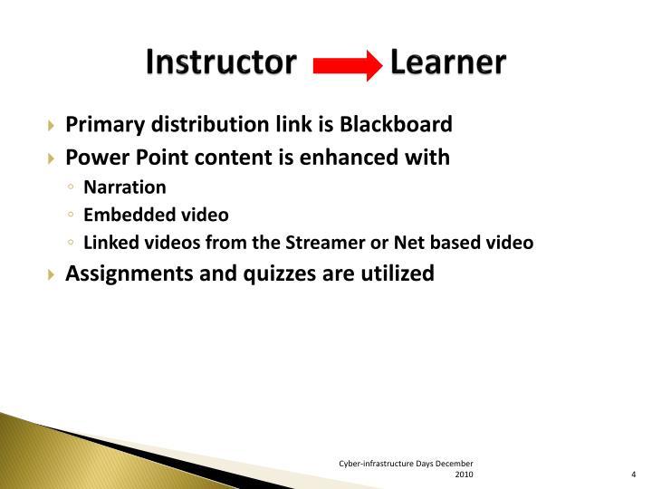 Instructor           Learner