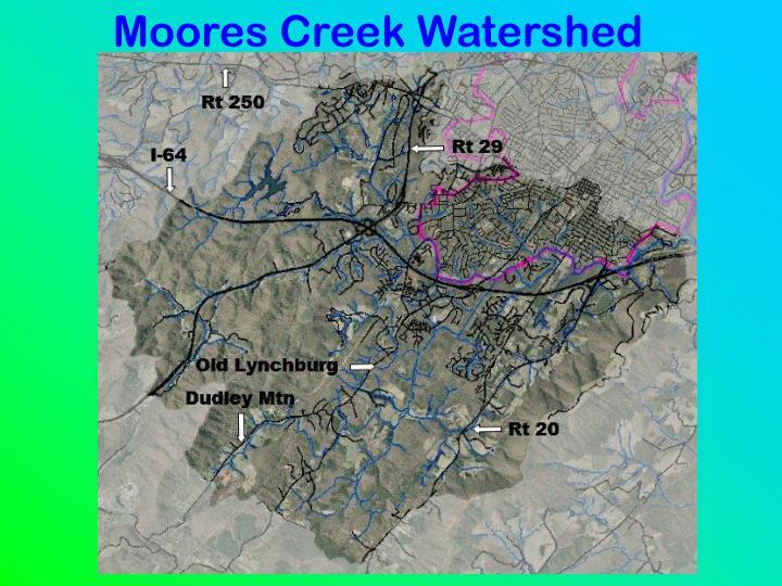 Moores Creek Watershed