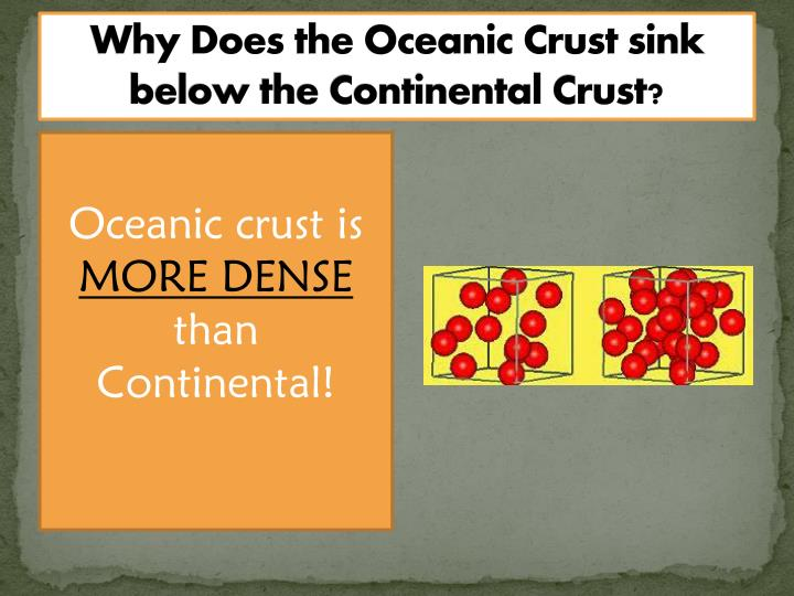 Why Does the Oceanic Crust sink below the Continental Crust?