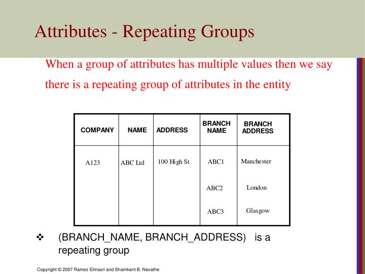 Attributes - Repeating Groups