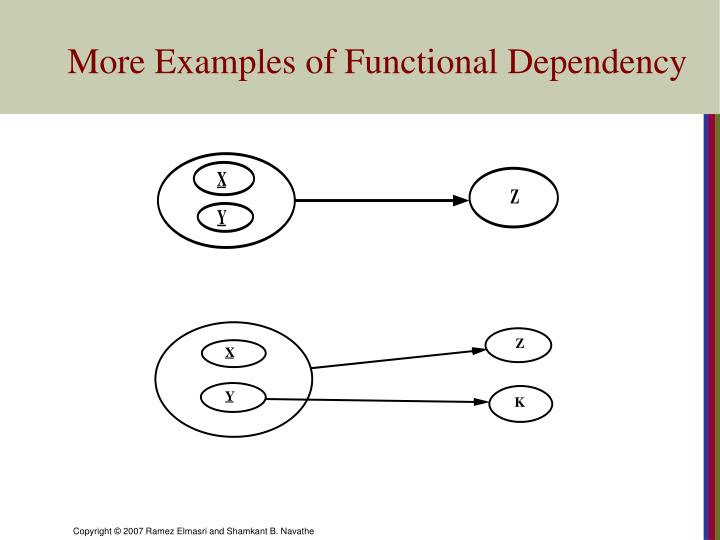 More Examples of Functional Dependency