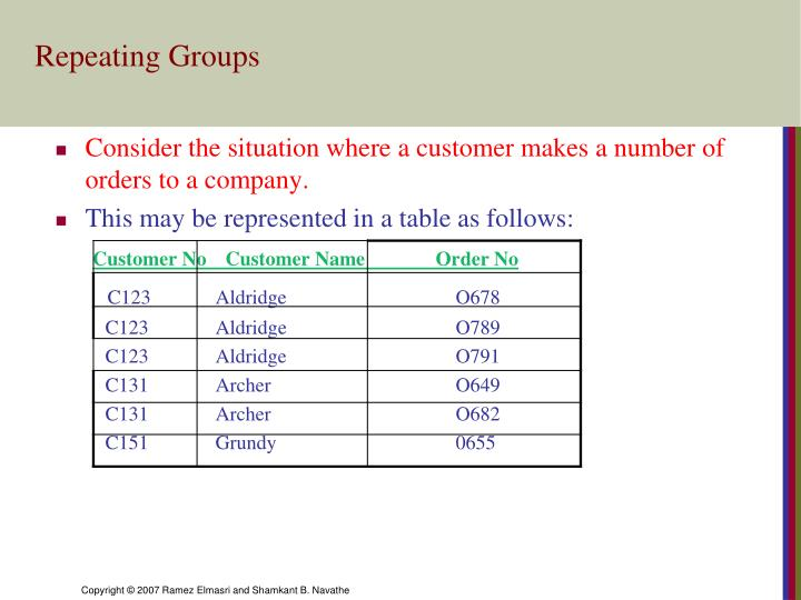 Repeating Groups