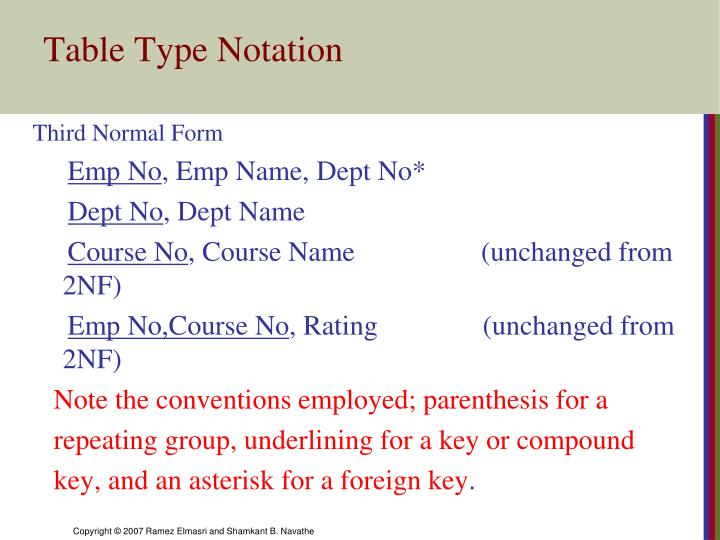 Table Type Notation