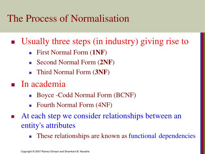 The Process of Normalisation