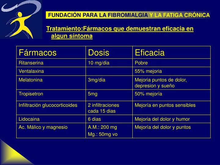 FUNDACIÓN PARA LA FIBROMIALGIA