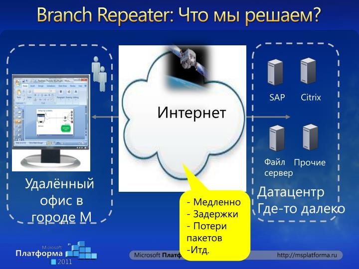 Branch Repeater: