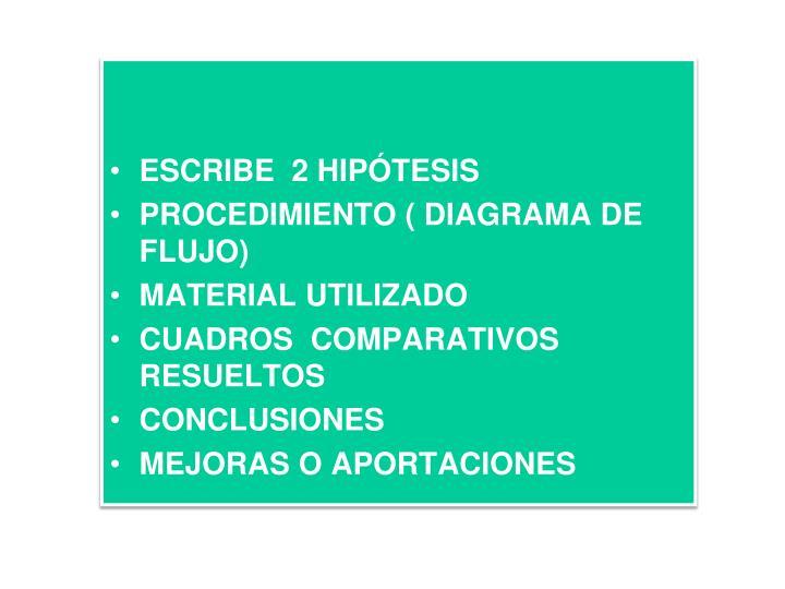 ESCRIBE  2 HIPÓTESIS