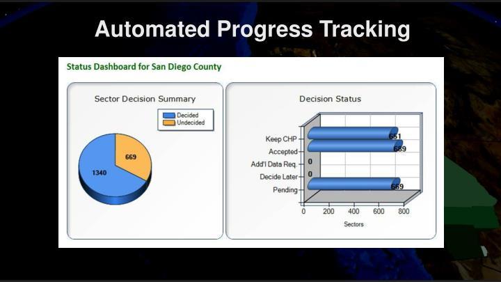 Automated Progress Tracking
