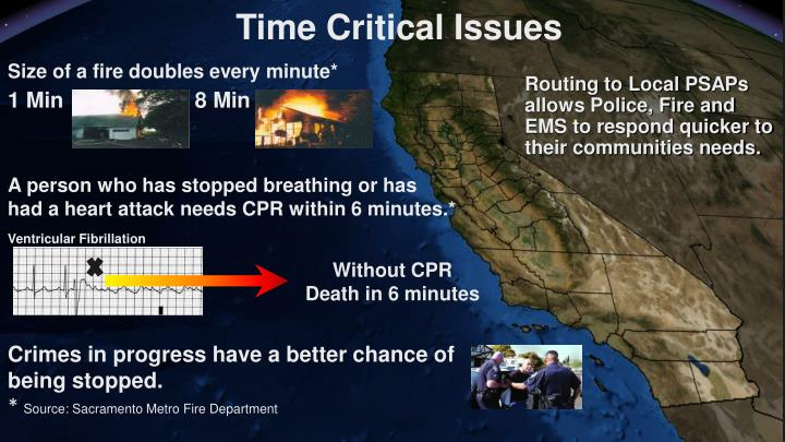 Time Critical Issues