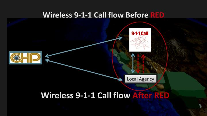 Wireless 9-1-1 Call flow Before