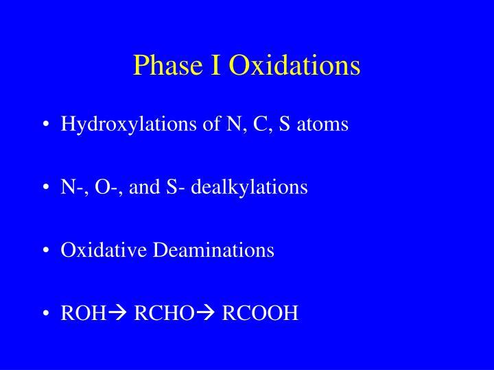 Phase I Oxidations