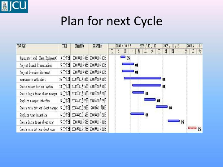 Plan for next Cycle