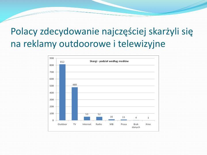 Polacy zdecydowanie najczęściej skarżyli się  na reklamy
