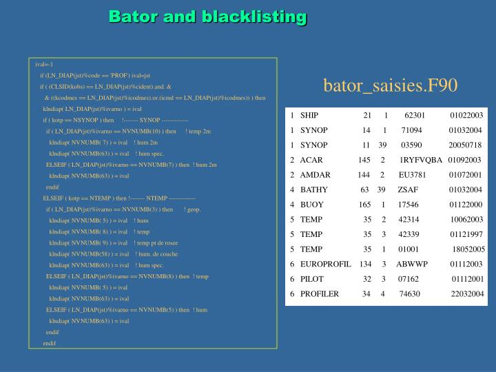 Bator and blacklisting