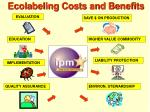 ecolabeling costs and benefits
