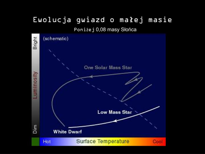 Ewolucja gwiazd o małej masie