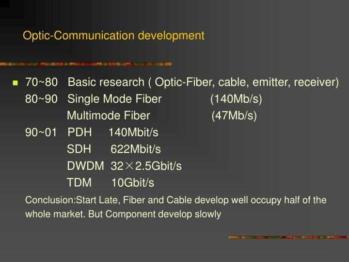 70~80   Basic research ( Optic-Fiber, cable, emitter, receiver)
