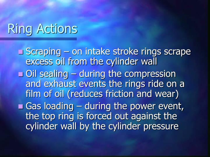 Ring Actions