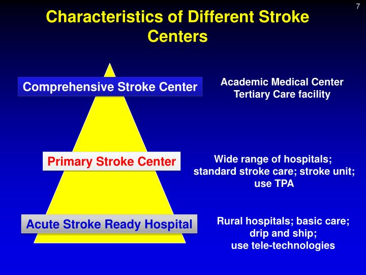 Characteristics of Different Stroke Centers