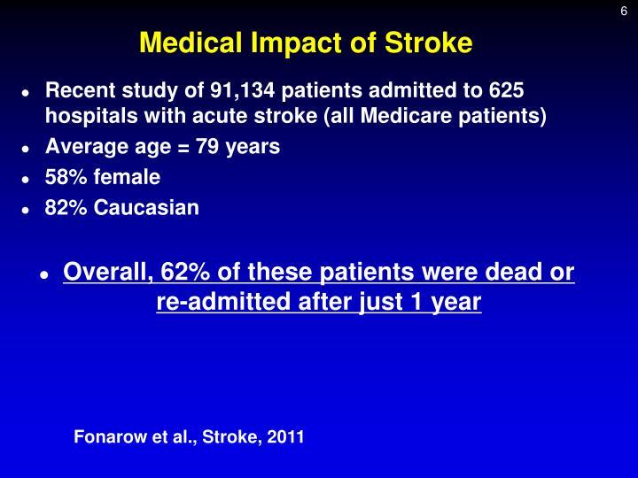 Medical Impact of Stroke