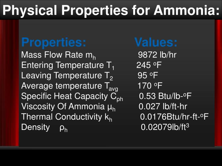 Physical Properties for Ammonia: