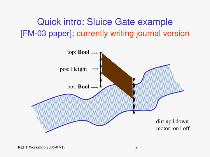 Quick intro sluice gate example fm 03 paper currently writing journal version