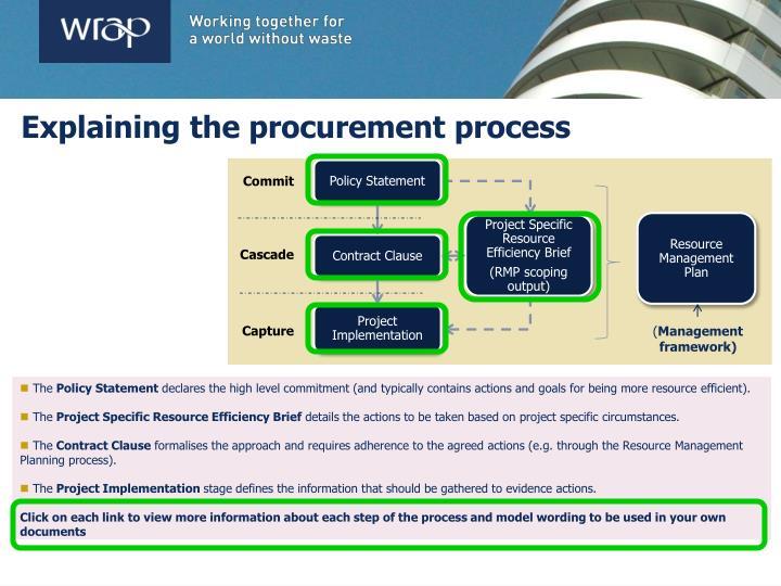 Explaining the procurement process