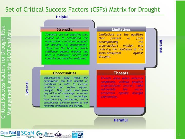Set of Critical Success Factors (