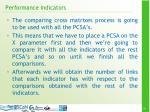 performance indicators1