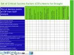 plot of decision matrix of csf from slot analysis