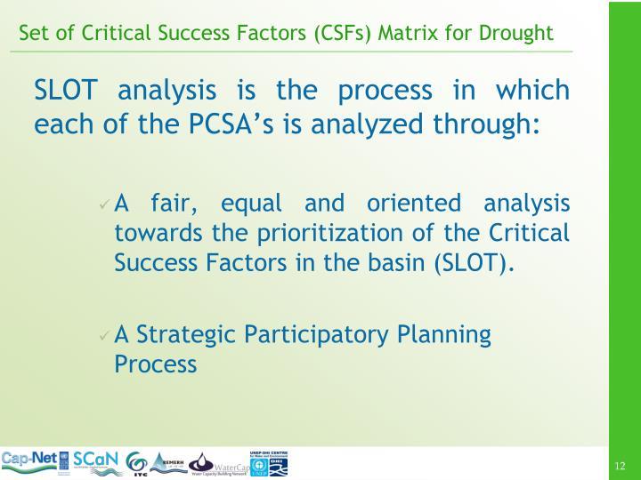 Set of Critical Success Factors (CSFs) Matrix for Drought