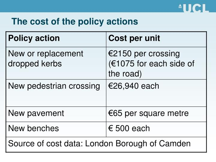 The cost of the policy actions