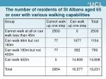 the number of residents of st albans aged 65 or over with various walking capabilities