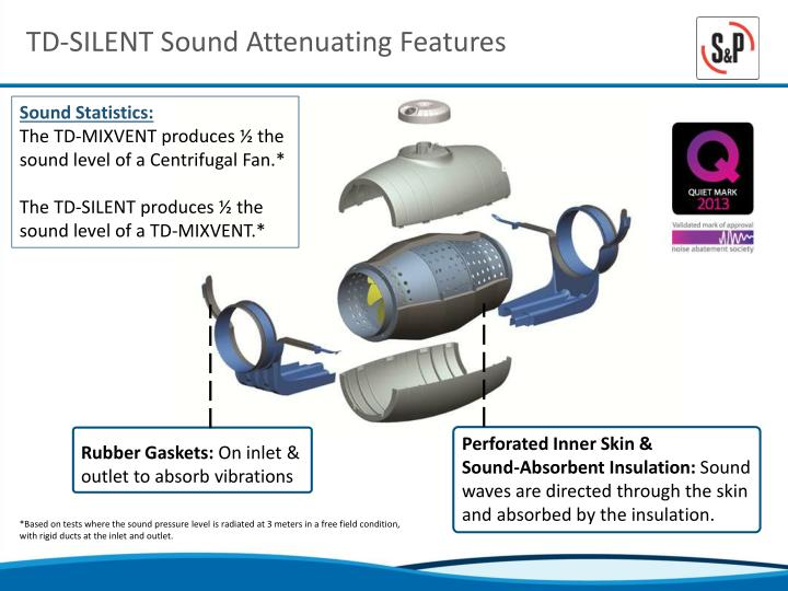 TD-SILENT Sound Attenuating Features